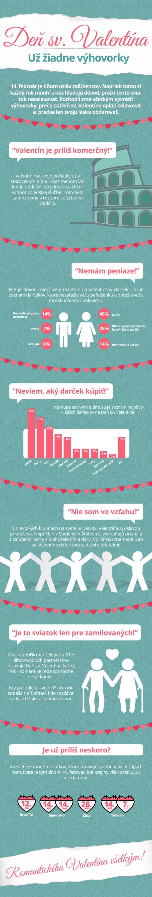 Na sv. Valentína a infografika