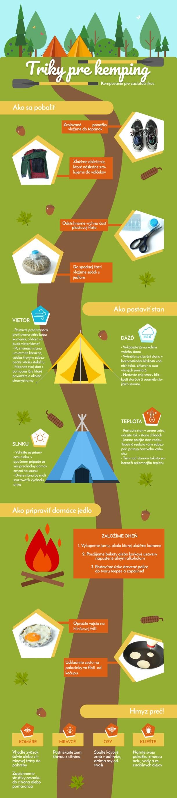 Tipy a triky na kempovanie