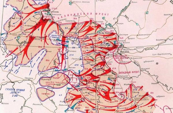 Stalin a II. svetová vojna, moskva a pravoslavna cirkev