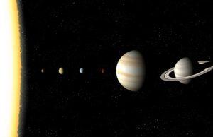 Solárny systém a vesmírna konjunkcia