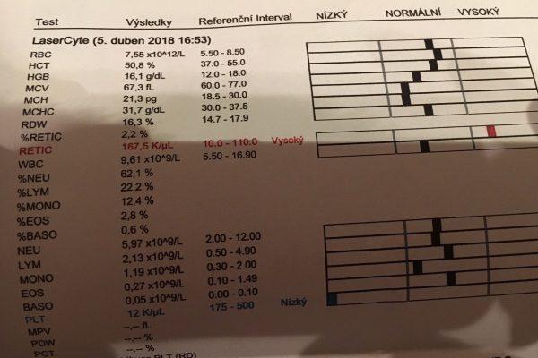 Výsledky krvný obraz pes. otrava na potkany, PLT