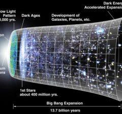 Big Bang, teória veľkého tresku